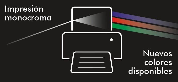 Nuevos colores disponibles para la impresión por transferencia térmica.